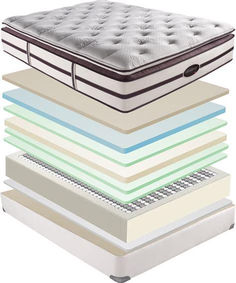 simmons beautyrest warranty simmons beautyrest elite plush pillow top mattress