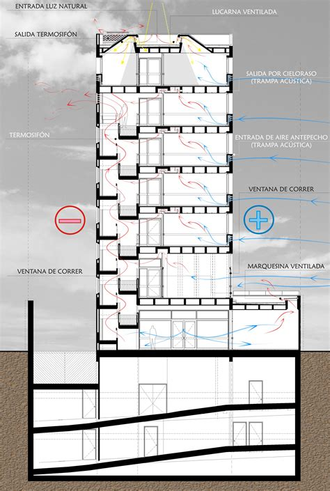 natural ventilation systems   modern vent