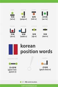 Korean Position words / Prepositions Over - 위에 Under - 밑에 ...