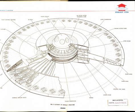 come costruire un drone volante project 1794 gli stati uniti tentarono di costruire un