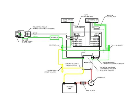 rv inverter wiring diagram rv park electrical diagrams