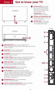 Tte Technology 55s421 Led Tv User Manual 70 F6st10 Qsg1f