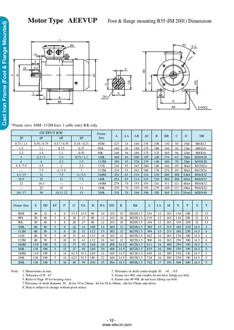 Electric Motor Dimensions by 132s Frame Motor Dimensions Impremedia Net