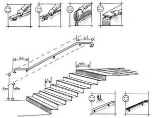 Escalier Pmr Logement by Accessibilit 233 B 226 Timent Bhc Neufs Circulations