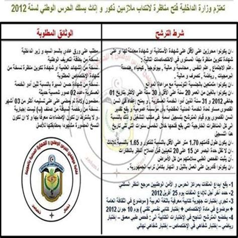 connaissance de base concours minist 232 re de l int 233 rieur tunisie
