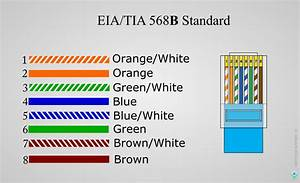 Tia Eia 568a 568b Color Codes