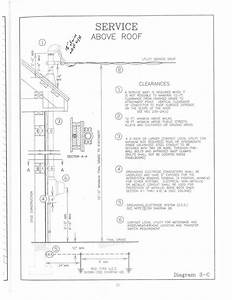 Service Wire Diagrams  U2013 Licking Valley Rural Electric