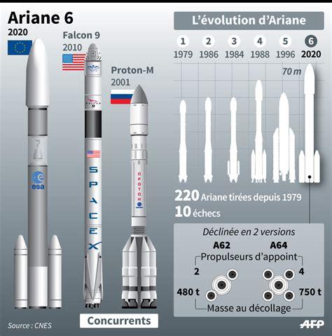 la cuisine d ariane ariane 6 accord européen pour la construction d 39 une