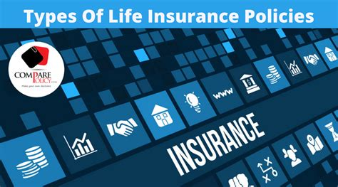 There are two major types of life insurance—term and whole life. Types of Life Insurance Policies To Consider In Your Investment Portfolio