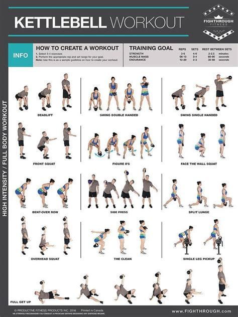 kettlebell workout exercise workouts poster fitness training exercises chart strength cardio posters body kettlebells printable gym leg kettle bell core