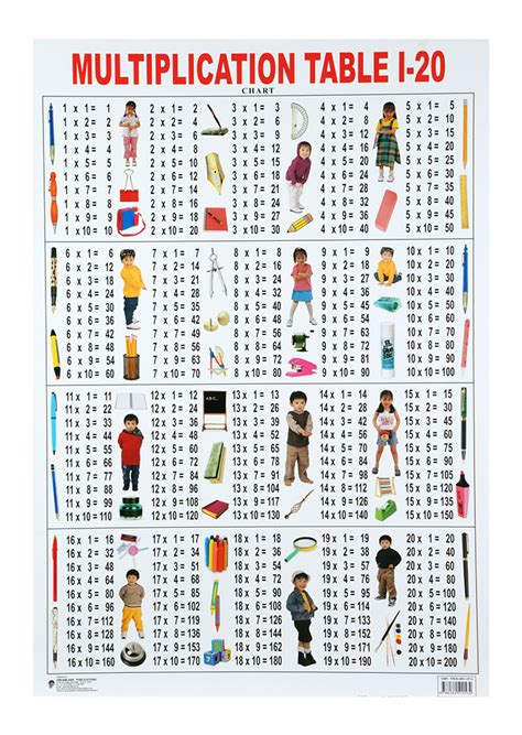 furniture kitchen table buy dreamland multiplication table 1 20 chart in