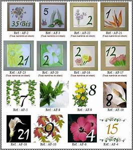 Plaque Numero Maison Personnalisé : plaque numero maison ~ Melissatoandfro.com Idées de Décoration