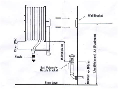 buy save   fire hose reel complete   buy