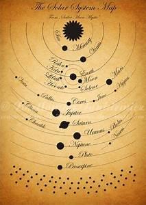 The Solar System Map by ~BartlomiejJankiewicz on ...
