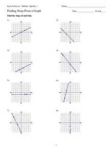 finding the slope of a line from a graph 7th 10th grade worksheet lesson planet