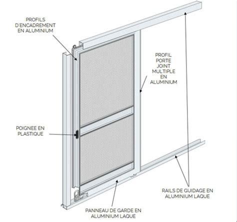 moustiquaire sur mesure pour portes coulissantes et baies vitr 233 es