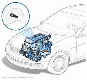Oil Pressure Sensor Replacement Cost RepairPal Estimate