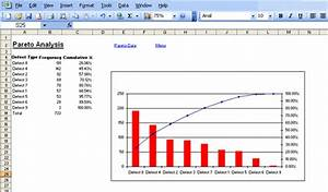 quality dashboard template excel dashboard qc templates With quality assurance metrics template
