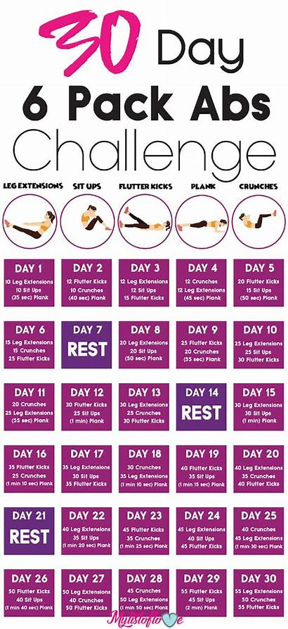 Challenge Abs Pack Six Workouts Belly Lose