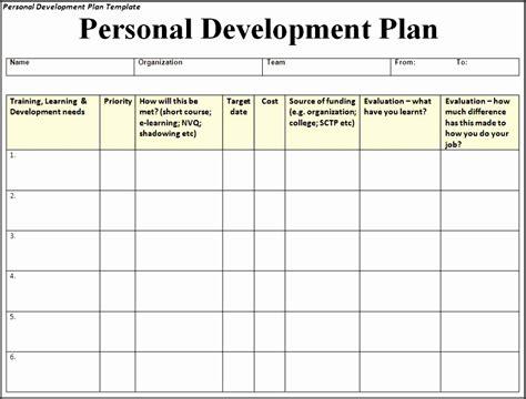 job action plan template sampletemplatess