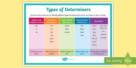 Types Of Determiners Poster  Homework Spag Worksheet  Worksheets For