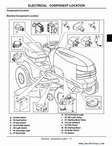 John Deere Lawn Tractor G100 Pdf Technical Manual Tm2020