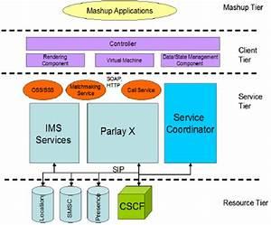 System Architecture Diagram