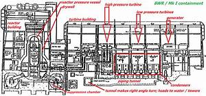 Japanese Nuclear Accident  Typical Bwr Mark 1 Plant Layout