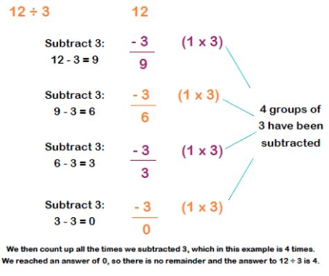 chunking explained for primary school parents chunking
