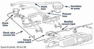 E46 Vacuum Lines Diagram