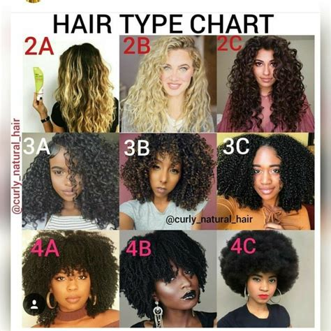 NEW Curly hair tips Natural hair types Curly hair