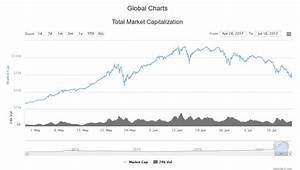 3 Reasons Cryptocurrency Prices Are In Free Fall Venturebeat