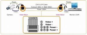 Cctv Balun Wiring Diagram