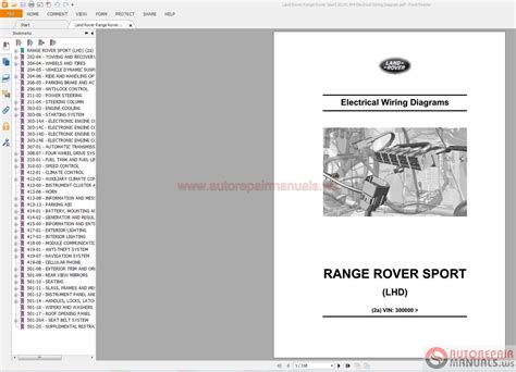 Land Rover Range Sport Electrical Wiring