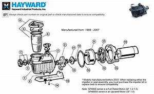 Hayward Hayward Northstar Mfg  From 1998