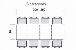 Dimensions D39une Table Pour 2 4 6 Ou De Personnes