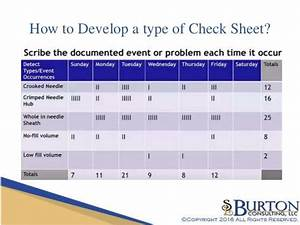 Lean  Understanding Check Sheets
