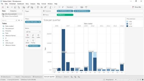 What is Tableau? Understanding an Analyst's Most Important ...