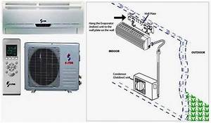 Air Conditioner Indoor Unit Diagram