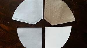Porzellan Kaffeefilter Test : papierkaffeefilter test g nstige k che mit e ger ten ~ Watch28wear.com Haus und Dekorationen