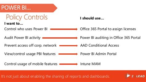 security and compliance with sharepoint and office 365
