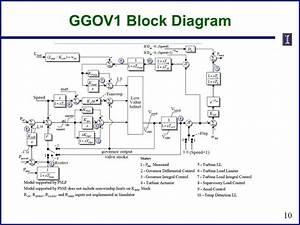 Ece 576  U2013 Power System Dynamics And Stability