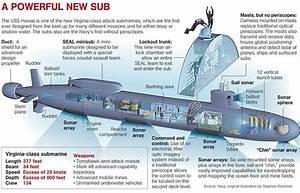 Uss Hawaii Submarine Diagram