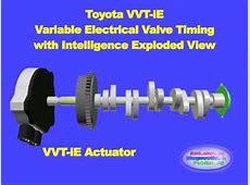Toyota VVTiE, Variable Valve Timing YouTube