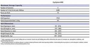 Mve Cryosystem 6000 Full Auto