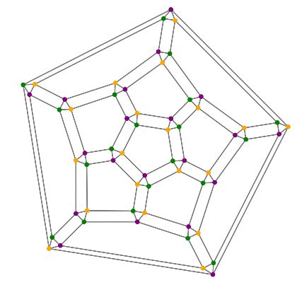 graph coloring  sonobe model part  chigaijin