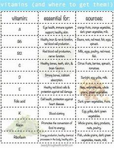 Vitamin chart | think skinny | Pinterest