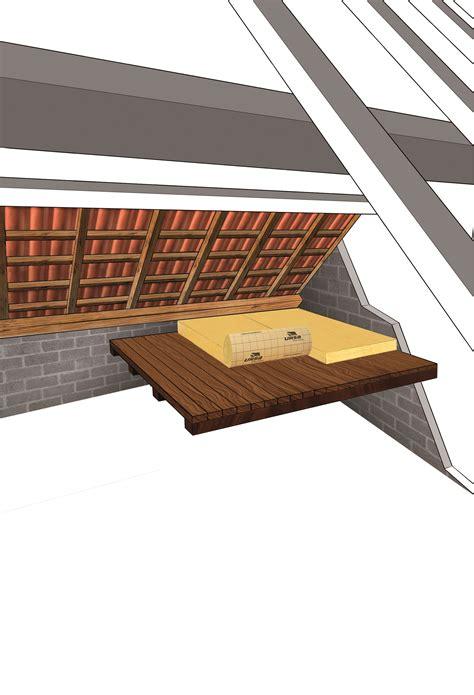 isolation sur plancher bois isolation des combles perdus ursa