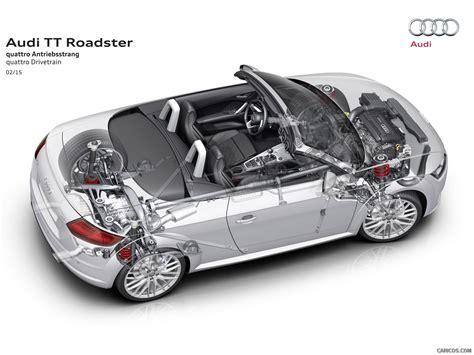 Audi Roadster Quattro Drivetrain Wallpaper