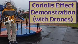 Coriolis Effect Demonstration  With Drones